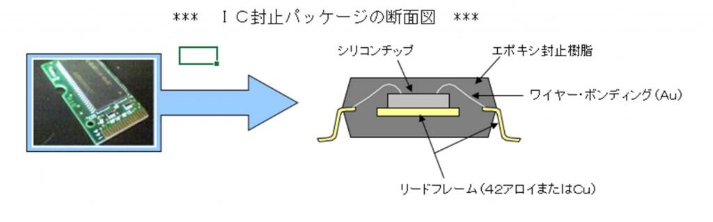 半導体封止材1